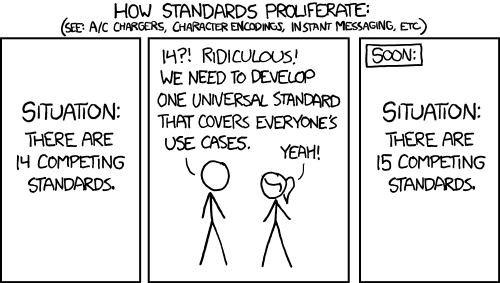 XKCD — Standards