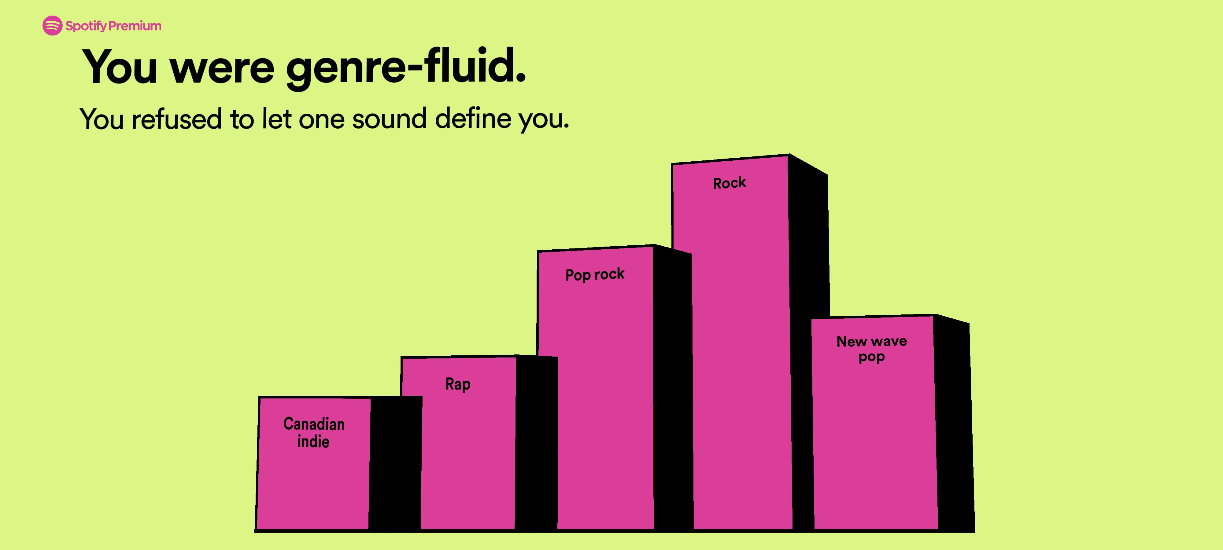 Genre Fluid
